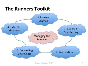 Ultra Running Managing the Mindset Slide Paul Ali 02