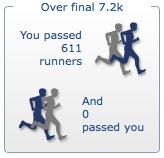 2014 London Marathon Stats 03