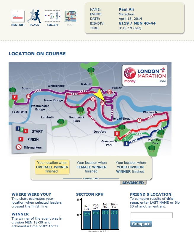 2014 London Marathon Stats 05